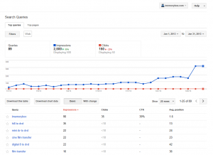 website growth and seo